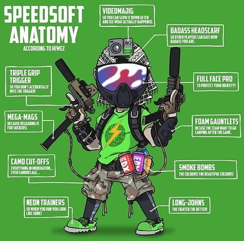 Anatomy of a Speedsofter